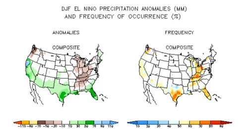 El Niño frequency, Dec-Feb