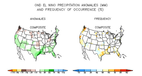 El Niño frequency Oct-Dec
